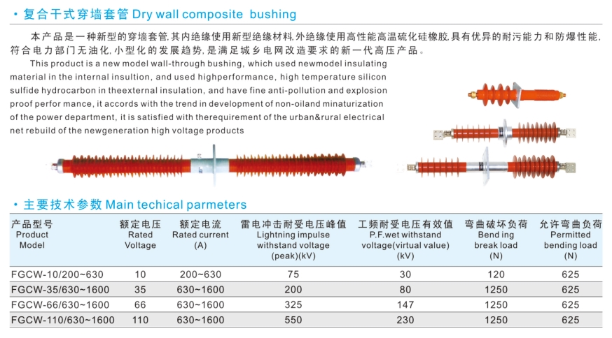 High voltage dry wall composite bushing
