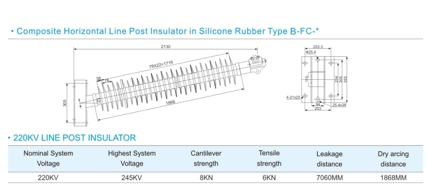 Composite horizontal line post insulator in silicone rubber